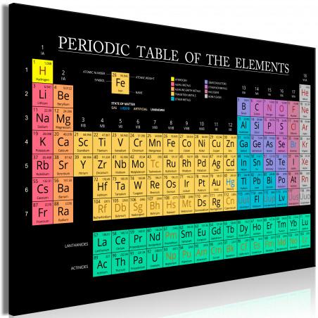 Tablou Mendeleev'S Table (1 Part) Wide 120 cm x 80 cm-01