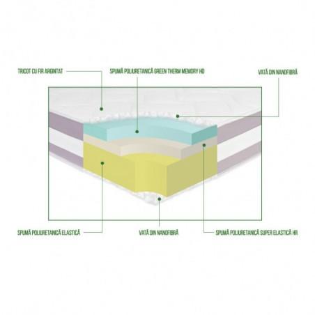 Saltea Argentum 3D Memory Healthguard, 1800 x 2000 mm.-01
