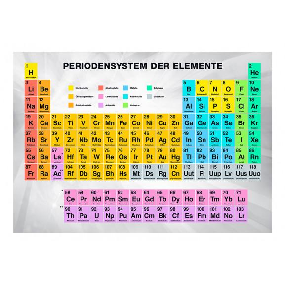 Fototapet Periodensystem Der Elemente 100 cm x 70 cm naturlich.ro